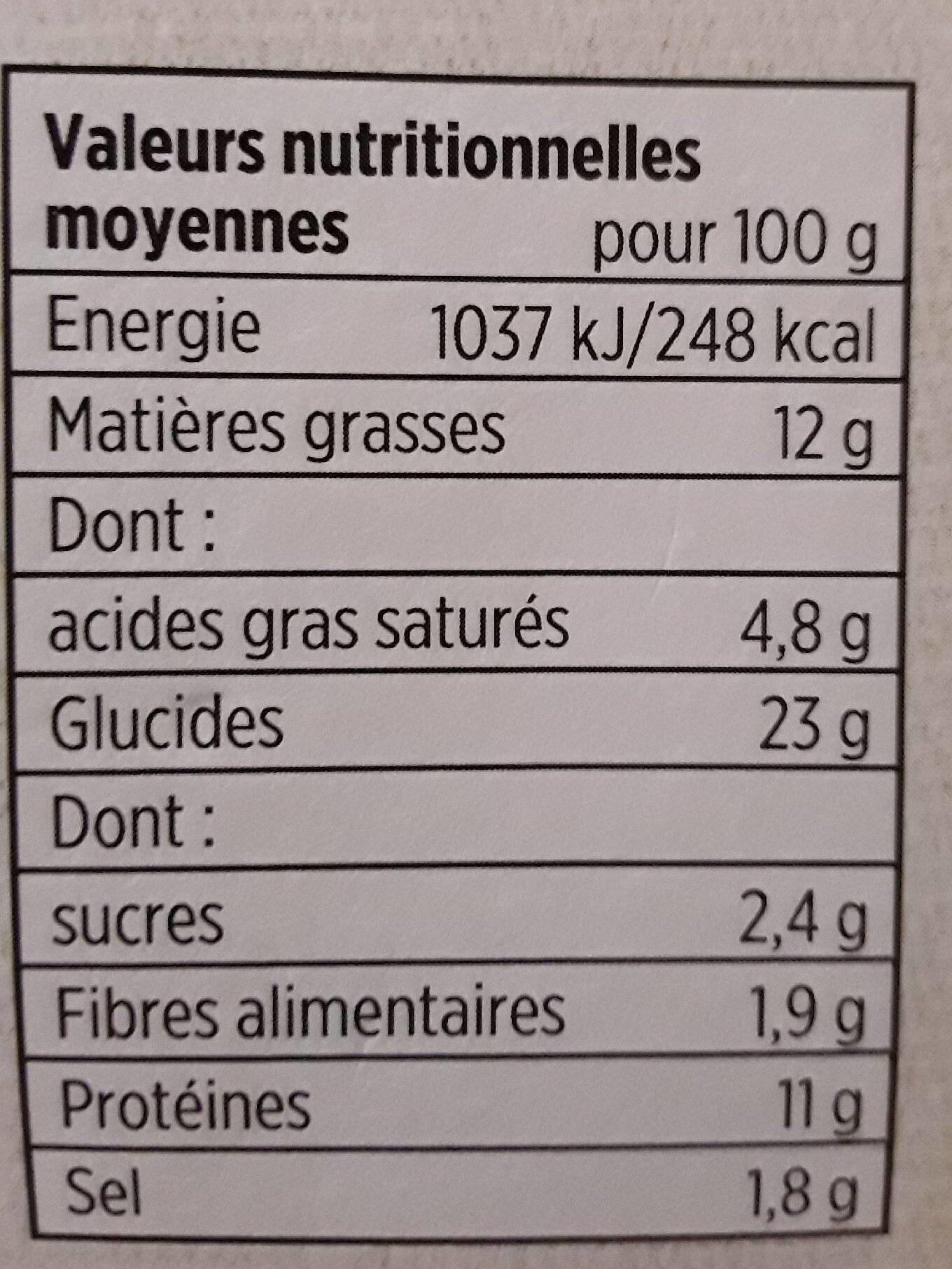 Croque brasserie chorizo emmental - Informations nutritionnelles