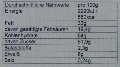МОЛОЧНЫЙ ШОКОЛАД АЛЕНКА - Nutrition facts