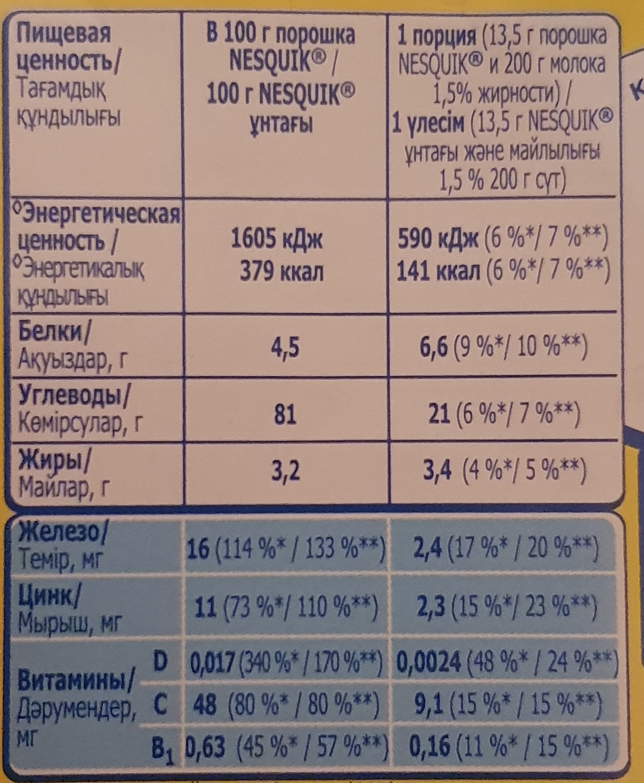 какао несквик - Informations nutritionnelles - ru