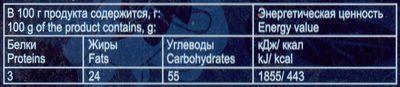 Приморские Классические - Пищевая и энергетическая ценность