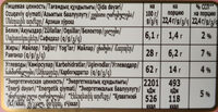 KitKat Senses taste of Deluxe Cocount - Informations nutritionnelles - ru