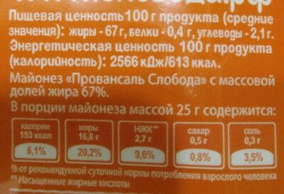 Майонез провансаль с массовой долей жира 67% - Пищевая и энергетическая ценность - ru