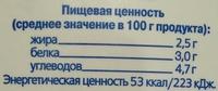 Молоко питьевое пастеризованное с массовой долей жира 2,5% - Informations nutritionnelles - ru