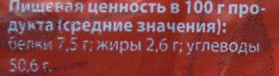 Батон подмосковный в нарезке - Nutrition facts - ru