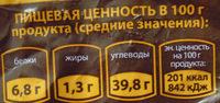 Хлеб бородинский заварной с кориандром - Пищевая и энергетическая ценность - ru