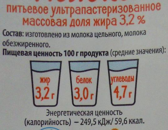 Молоко ультрапастеризованное 3,2 % - Voedingswaarden - ru