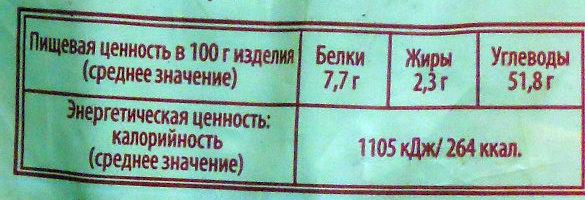 Батон Любимый - Пищевая и энергетическая ценность - ru