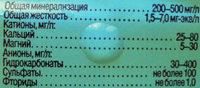 Вода для детей - Informations nutritionnelles - ru