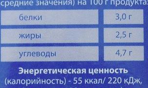 Молоко питьевое ультрапастеризованное 2,5 % - Пищевая и энергетическая ценность