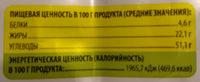 """Изделия хлебобулочные сдобные с начинкой """"Венские вафли"""" со взбитыми сливками - Voedingswaarden - ru"""