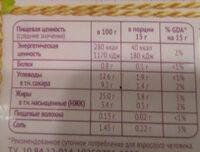 Сливочно-чесночный соус - Nutrition facts - ru