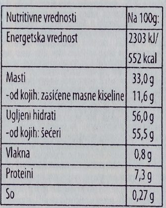 Nesquick - Nutrition facts