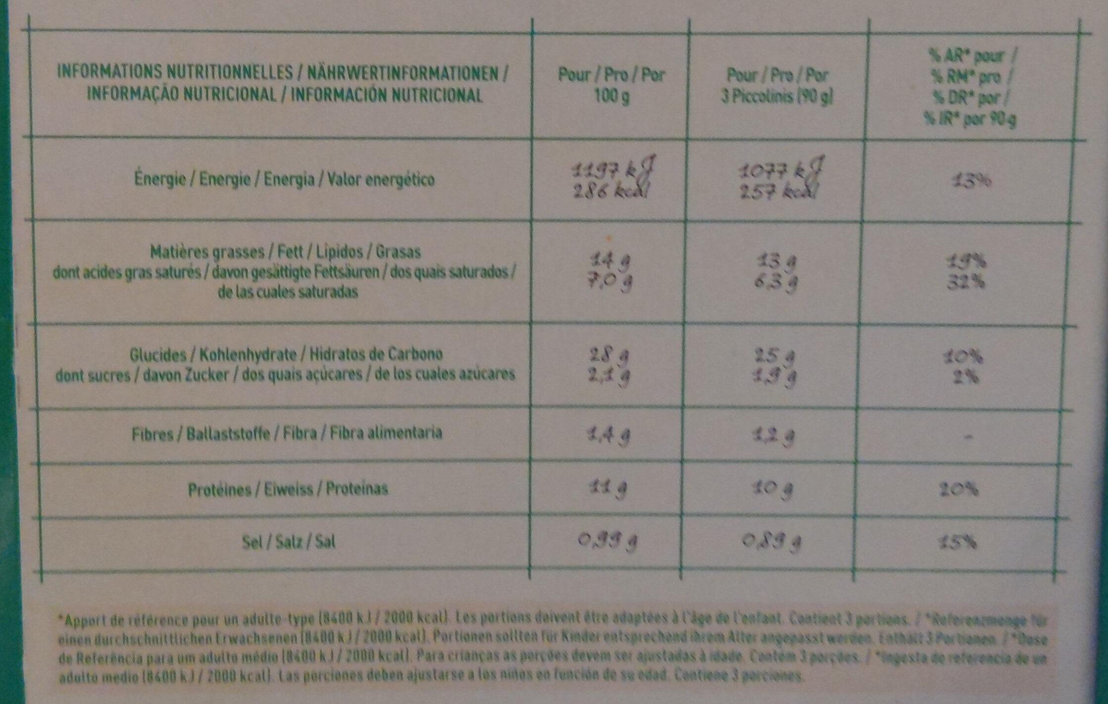 Piccolinis 3 Fromages - Informations nutritionnelles - fr