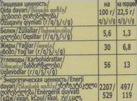 Российский. Тёмный шоколад с миндалём - Informations nutritionnelles - ru