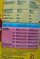 Nesquik - Пищевая и энергетическая ценность