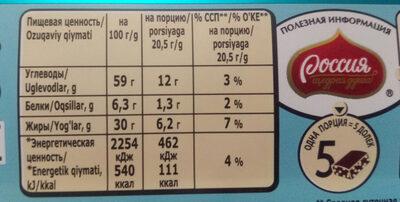 Пористый - Пищевая и энергетическая ценность - ru