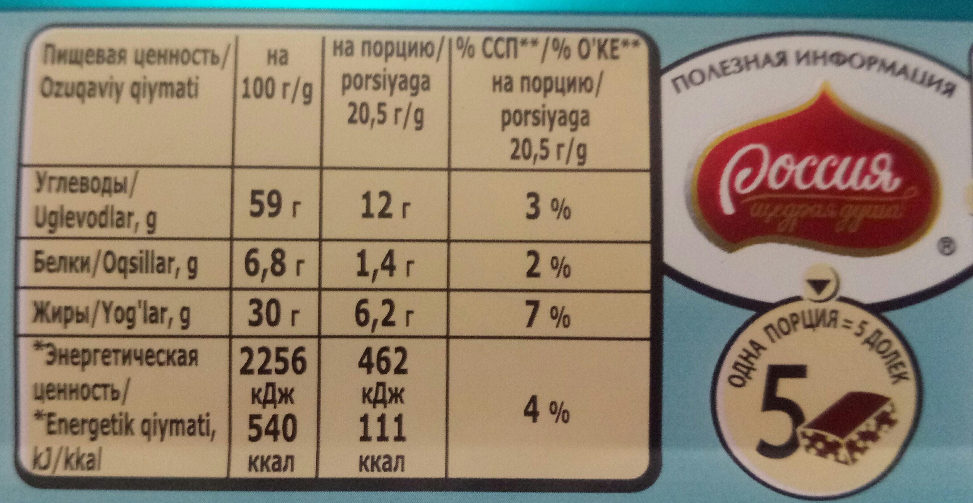Пористый молочный и белый - Informations nutritionnelles - ru