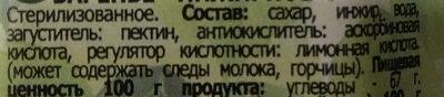 Варенье «Инжирное» - Ингредиенты