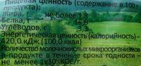 Творог обезжиренный - Informations nutritionnelles - ru