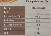 Pannkakor - Nutrition facts