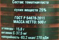 Паста томатная - Nutrition facts