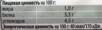 Bio Баланс Био Кефирный 1 % - Nutrition facts - ru