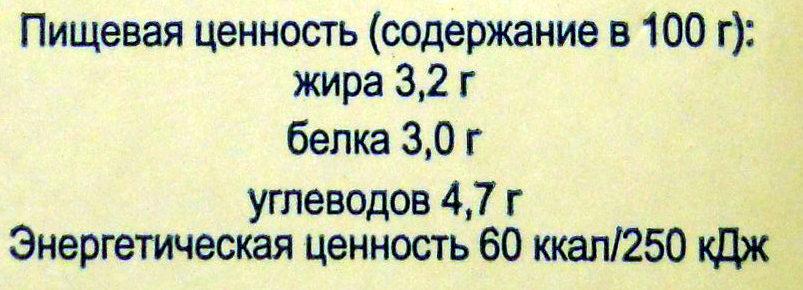 Молоко 3,2 % - Nutrition facts - ru