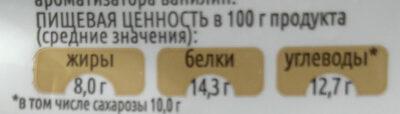Сырок творожный с сахаром и ванилином - Nutrition facts - ru