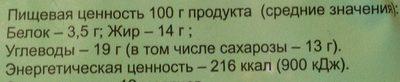 Филевский пломбир фисташковый - Nutrition facts