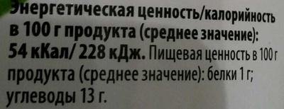 Консервированные персики половинки в сиропе - Informations nutritionnelles - ru