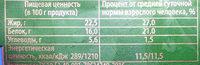 Плавленый сыр чеддер - Nutrition facts