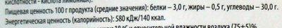 Блинчики с клубникой - Nutrition facts - ru