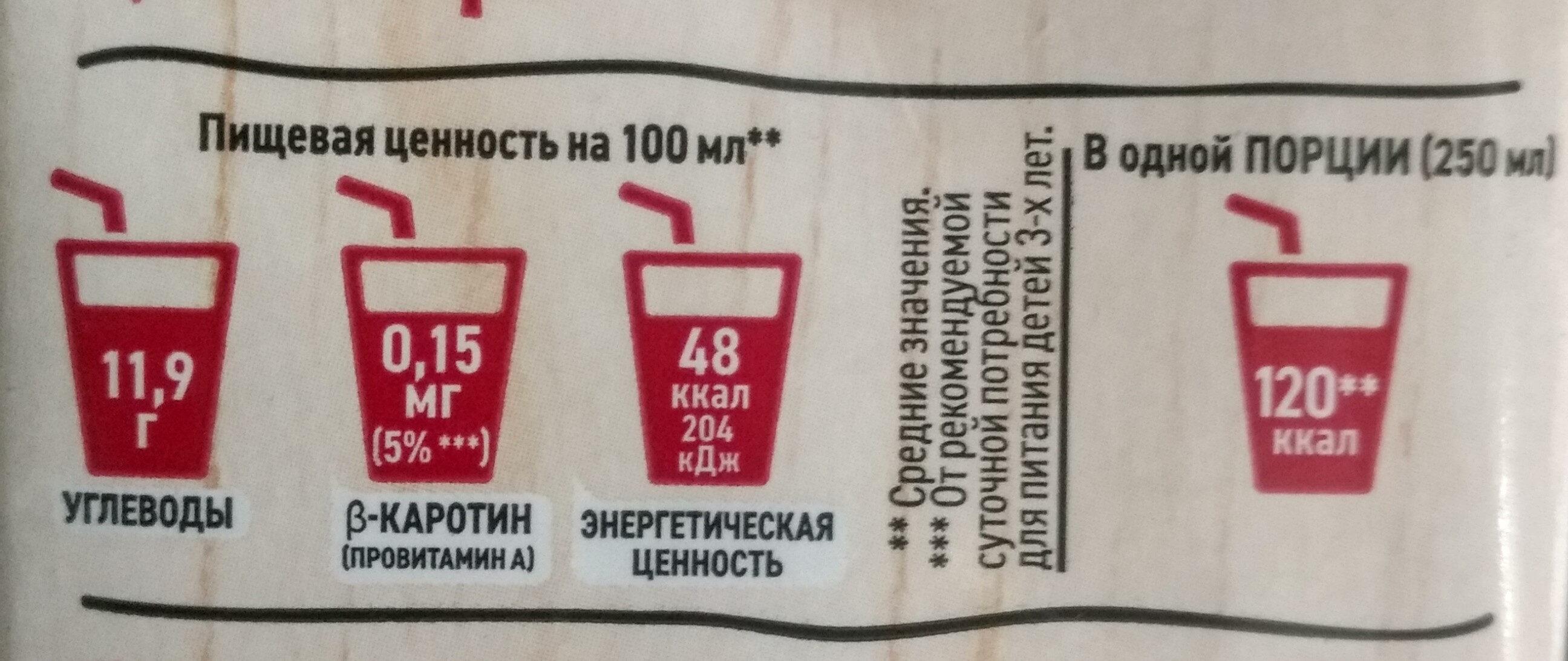 Абрикос-персикос - Пищевая и энергетическая ценность - ru