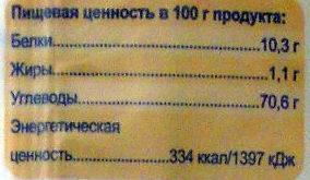Спагетти - Nutrition facts - ru
