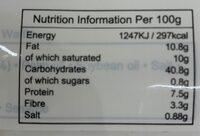 Fluffy green onion pancake - Voedingswaarden - en