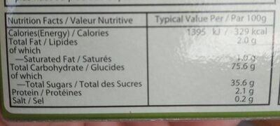 Coconut Pandan Mochi - Nutrition facts