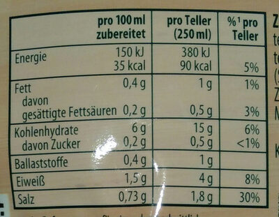 Knorr Suppenliebe Rindfleisch Suppe - Informations nutritionnelles - de