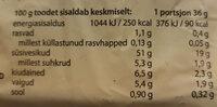 Pealinna peenleib - Informations nutritionnelles - fi