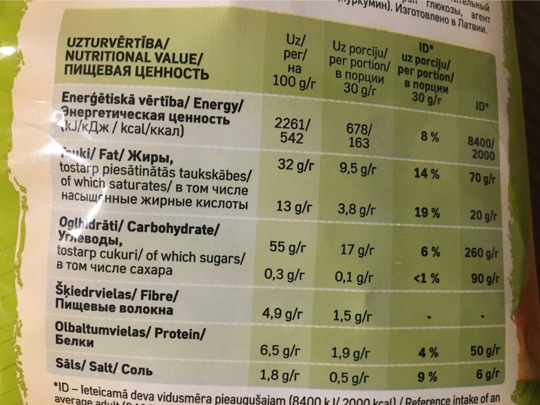 Sēnes krējuma mērcē - Informations nutritionnelles