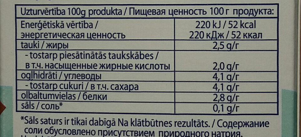 2.5% kefīrs - Nutrition facts - lv