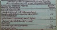 Valriekstu saldējums ar kļavu sīrupu - Voedingswaarden - lv