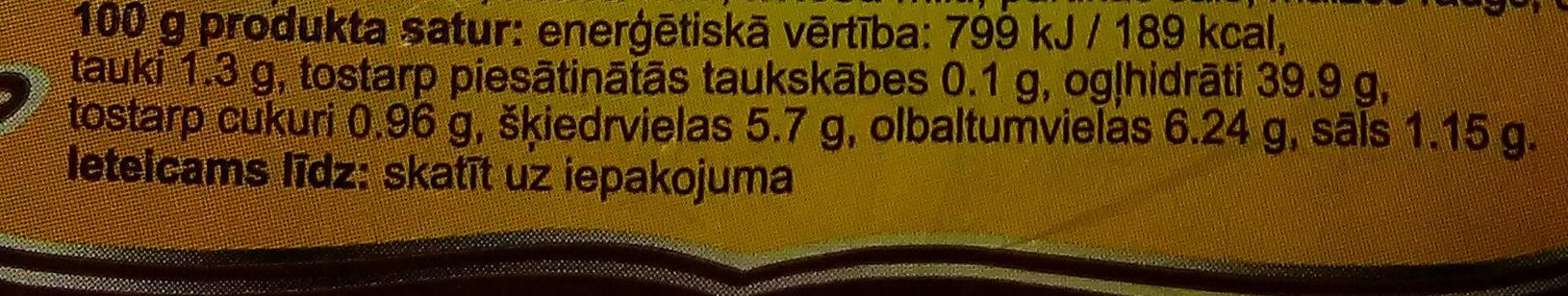 Formas rupjmaize Darņica Kurzemnieku, griezta - Valori nutrizionali - lv
