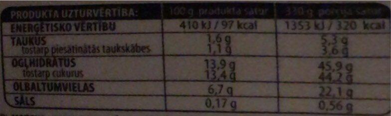 jogurt grecque - Valori nutrizionali - fr