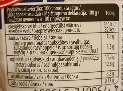 Oga ice cream yogurt - Valori nutrizionali - fr