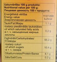 Draugu salmiņi saldie - Valori nutrizionali - fr