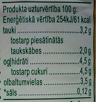 3.2% kefīrs - Valori nutrizionali - lv