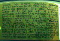 Mackerel in oil - Ingredients - en
