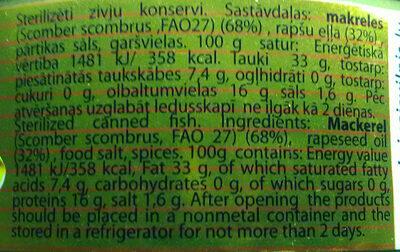 Mackerel in oil - Nutrition facts - en