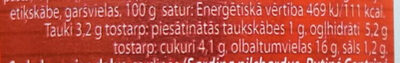 Sardīnes tomātu mērcē - Nutrition facts