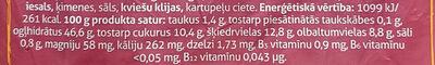 Īsta rudzu rupjmaize - Valori nutrizionali - lv